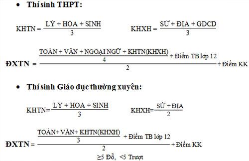 Cách tính điểm thi THPT Quốc gia năm 2017