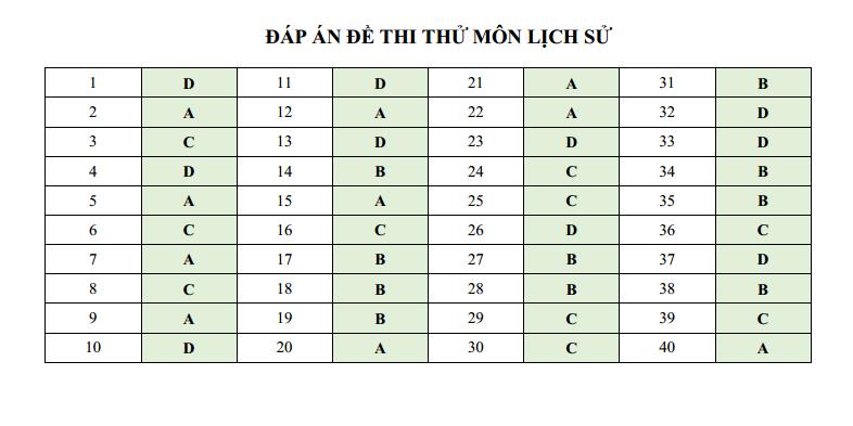 dap-an-lich