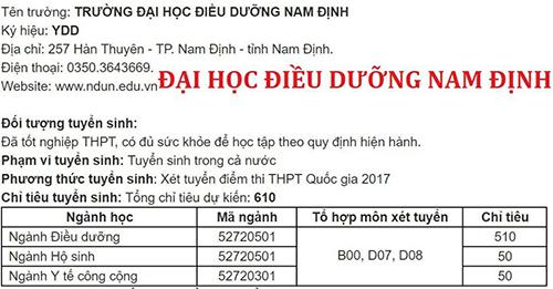 Đại học Điều dưỡng Nam Định