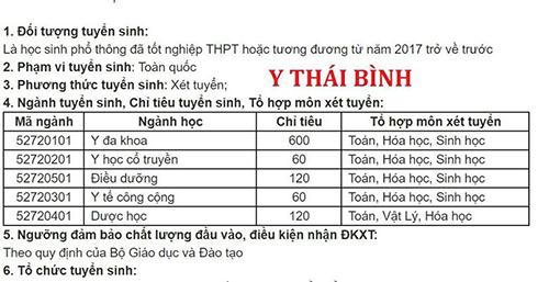 Đại học Y Thái Bình