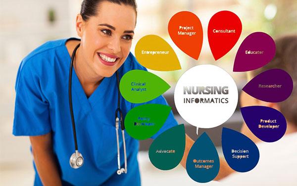 Các thuật ngữ ngành Điều dưỡng thông dụng hiện nay