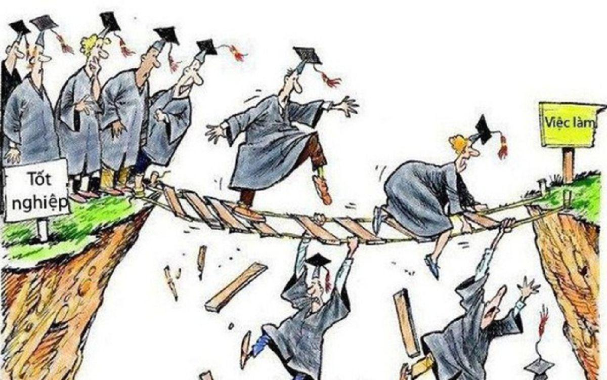 Học lại, thi lại và nỗi lo không tìm được việc sau khi ra trường