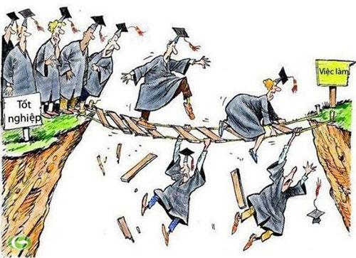 """Cảnh báo: Không phải cứ học ngành """"HOT"""" ra trường sẽ có việc làm!"""
