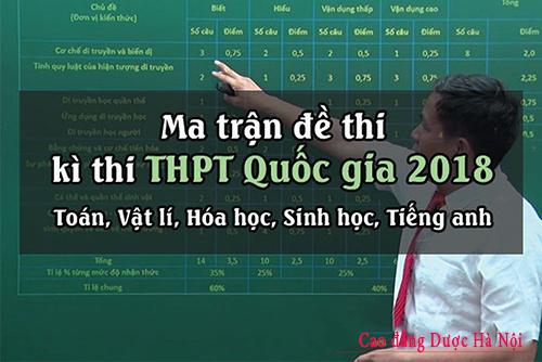 Tổng hợp ma trận đề thi 5 môn chính – Đề thi THPT Quốc gia 2018