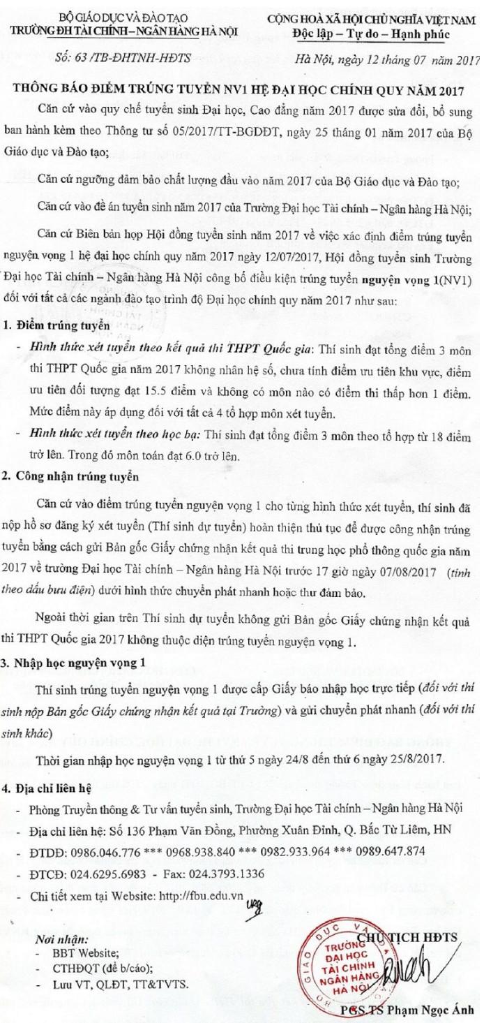 ĐH Tài chính ngân hàng Hà Nội công bố điểm chuẩn