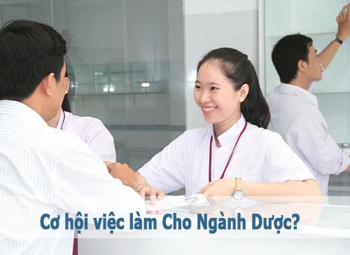 Mục tiêu khi đăng ký học Cao đẳng Dược?