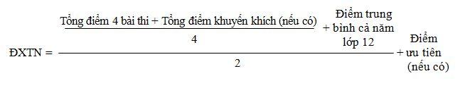 Cách tính điểm xét tốt nghiệp đối với thí sinh học chương trình giáo dục THPT: