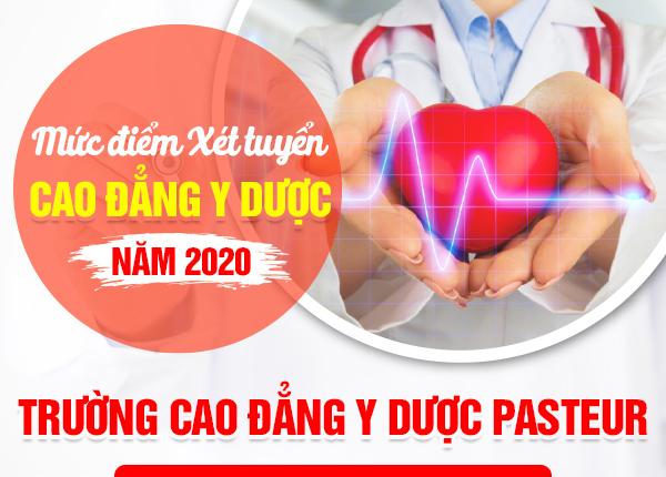 Điểm xét tuyển học bạ Cao đẳng Y Dược Pasteur Hà Nội 2020
