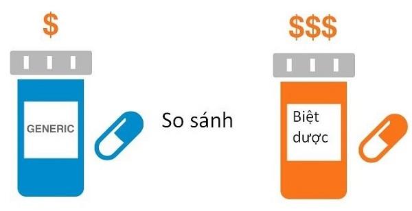 Phân biệt thuốc gốc và biệt dược trong ngành Dược phẩm
